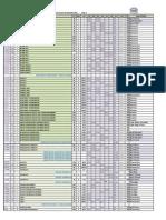 Catalogo Civil 2014-II Con Docentes
