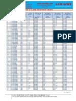 gland-selection-chart.pdf
