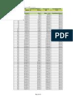 Planilha Simuladora de Investimento