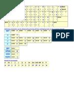 kiran font- keybord Layout.doc