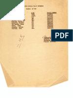 19440609_710thRoster.pdf