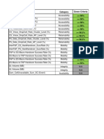 Small Cell KPIs 11-12-14