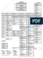 2014.11.01 DAAD Organigramm-Deutsch