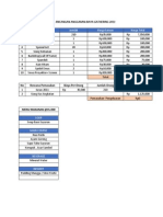 Rncangan Anggaran Biaya Gathering 2011