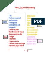 Generic Bank Balance Sheet