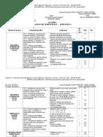 Planificare Clasa Vii 20132014