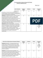 portfolio self-evaluation