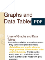 graphs and data tables