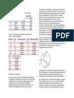 Analisis Toxi Plomo