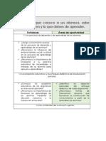 cuadros fortLEZAS Y SDEBILIDADES.docx