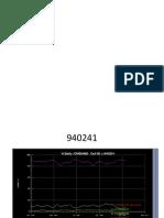 94024 ICM Performance