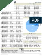 IPv4_Subnetting Cheatsheet