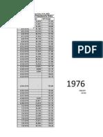 Discharge Information Chenab 1976-2013