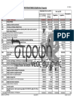Δήμος Νέας Σμύρνης Προϋπολογισμός 2015
