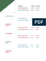 Harta votului în judeţul Iaşi în turul 2 al alegerilor prezidenţiale 2014