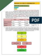 CHAPITRE 3 - 31 - A - Comment devenons nous des acteurs sociaux (Cours 2de) (20111-2012).pdf
