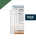 Estructura de Resumen de Proyecto Humacchuco