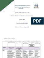 Oliva_CuadroComparativo.doc