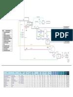 Diagrama de Flujo PTAR