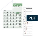 Excel Fracdis