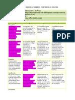 Matriz de valoración PDI
