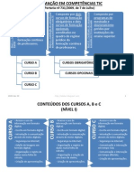 sintese_formação+certificação_competênciasTIC - Port_731.2009; 07.jul; 2009.dez.28