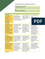 Matriz de Valoracion Portafolio Digital (1)