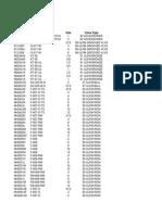Valvulas Sci Fpp0114