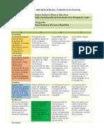 Matriz de Valoracion Portafolio Digital -Paula