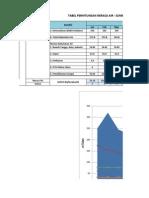 Tugas 3 - Lampiran Perhitungan Excel Neraca Air