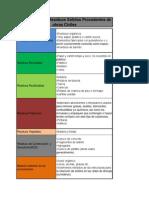 12.Clasificacion y Almacenamiento de RS Procedentes de Una Obra Civil