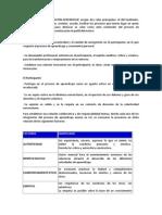 Rol Del Facilitador y El Participante en Andragogía