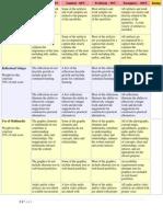 rubric for e-portfolio