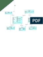 Imagen de Base de Datos,