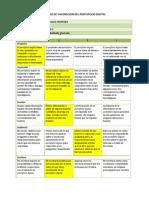 Matriz de Valoracion Portafolio Digital Laura Montoya (1)