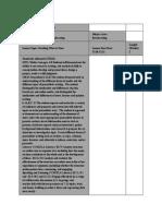 lessonplanforwebquest
