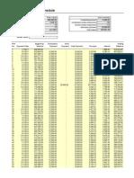 Format of Loan Amortization Schedule(1)