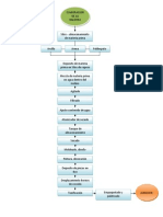 Diagrama de Bloque