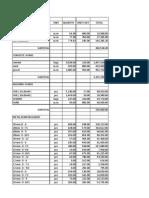 Cpm Estimates