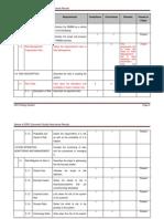 qa document rmmm-ts hr profiling system