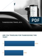 Gas Buddy Thanksgiving travel survey