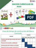 PCA INCIAL_DRE CUSCO.pptx