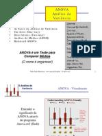 Estat_Anova.PDF