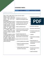 Documento Mesa Trabajo Impacto Del Reciclaje en La Gestion Socioeconomico y Ambiental[1]