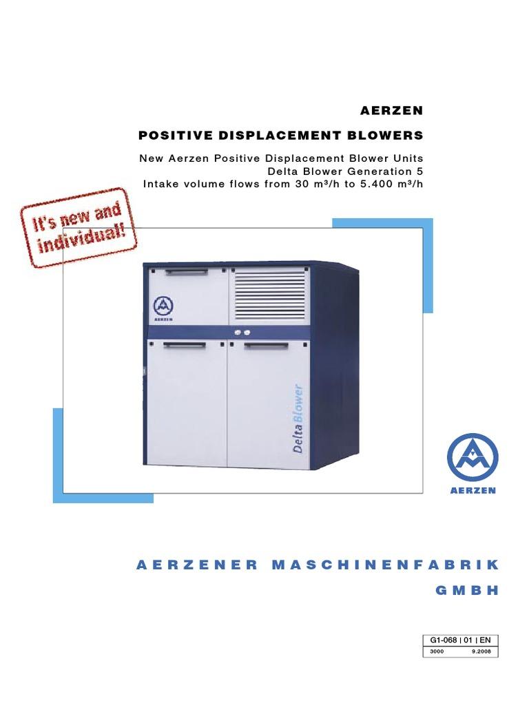 Aerzen | Mechanical Fan | Gear