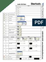 Directsoft Editing Quickstart