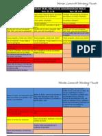 Conversión de Pablo.pdf