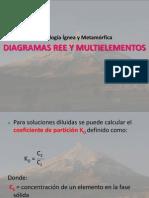 Diagramas_Geoquimica.pptx