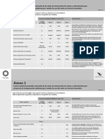 Costos Unitarios Nacionales de Obras de Restauración de Suelos y Reforestación