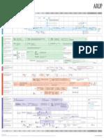 UK Legislation Timeline Poster Ed06